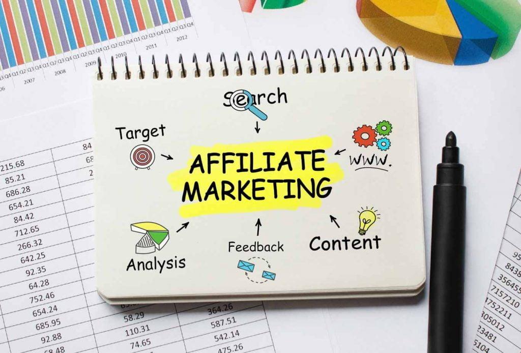 Marketing tools for affiliates